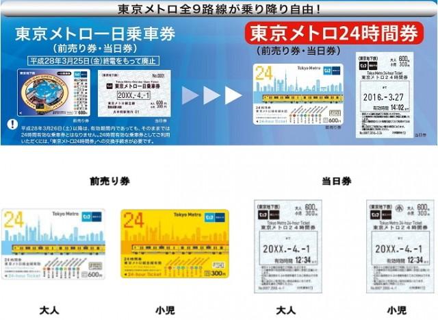 東京メトロ、使用開始から24時間有効のきっぷ「24時間券」を発売へ