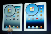 iPad