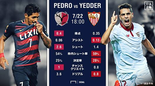 Pedro-Yedder