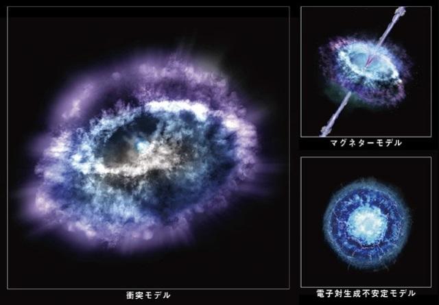 超高輝度超新星の爆発過程の想像図