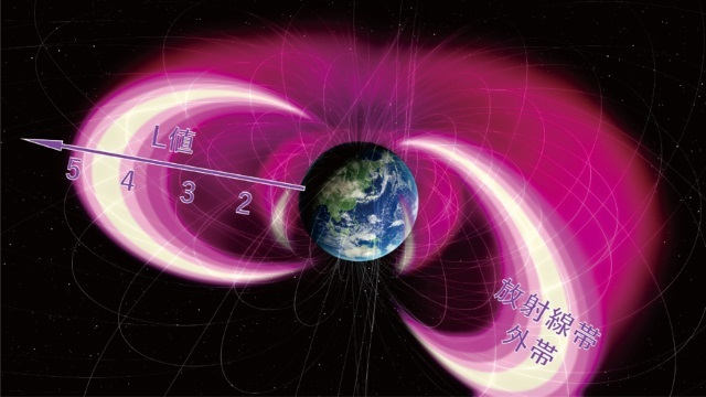 放射線帯の模式図