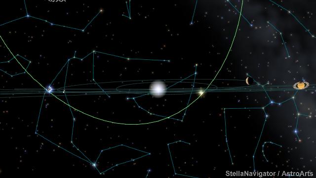 A/2017 U1の軌道