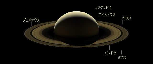 土星への別れ