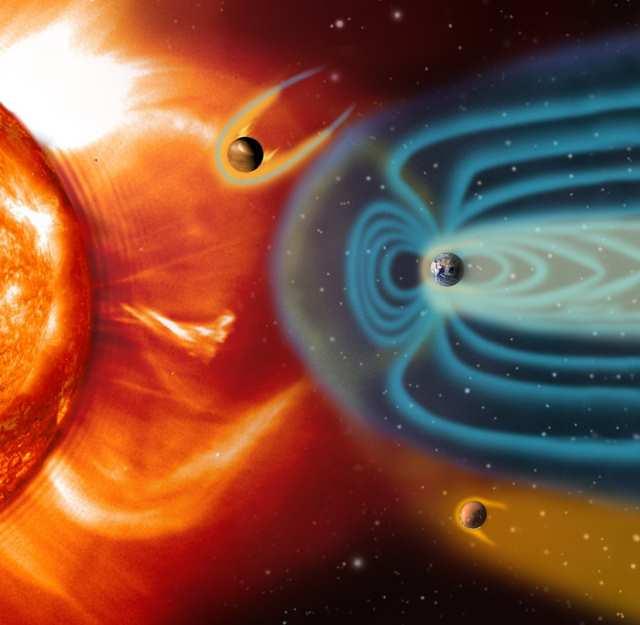 金星、地球、火星の磁気圏のイラスト