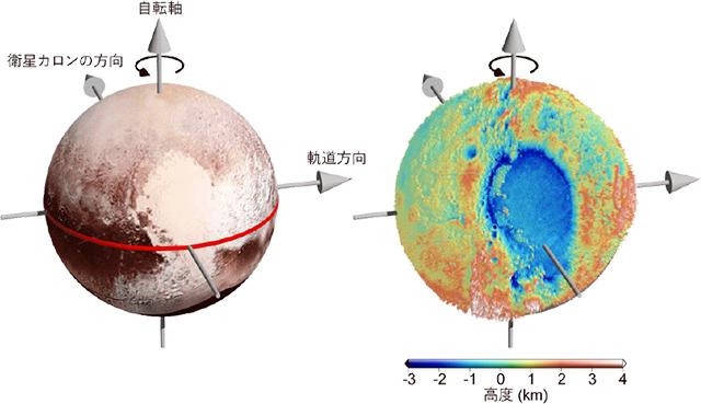 冥王星の表面