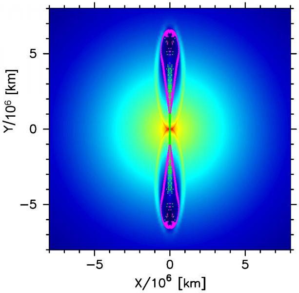 初代星が超新星爆発を起こした50秒後のシミュレーション画像