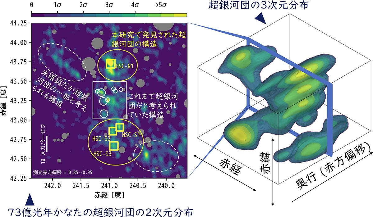 超銀河団「CL1604」の分布図