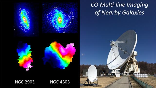 銀河の星の分布と一酸化炭素の電波輝線の観測例