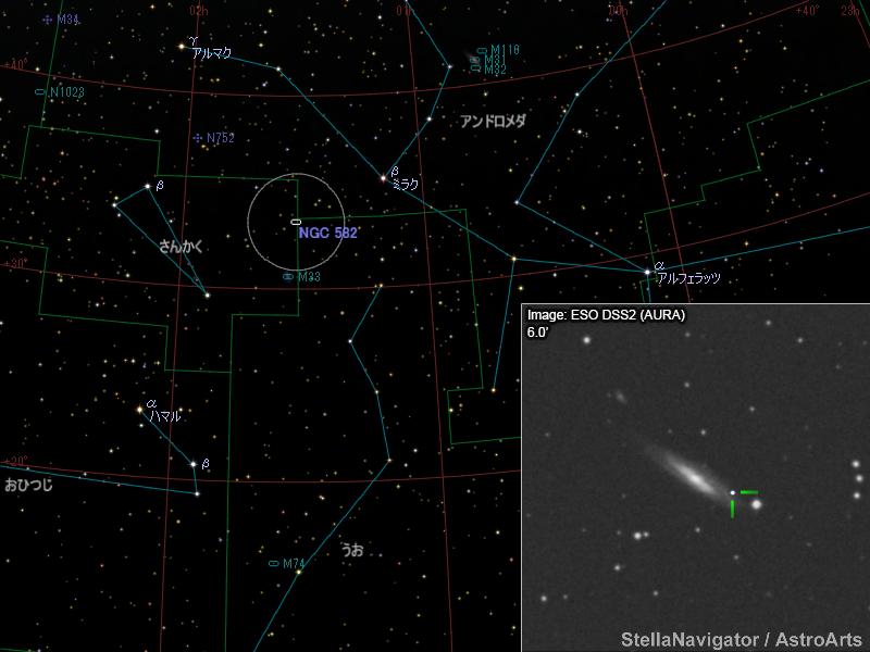 NGC 582周辺の星図と、DSS画像に表示した超新星