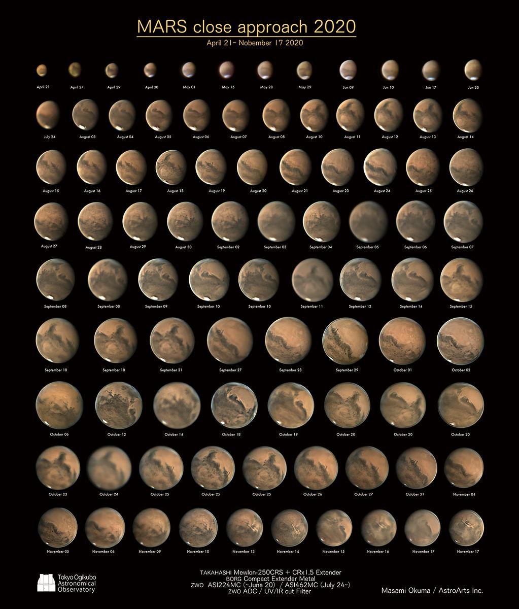 火星準大接近