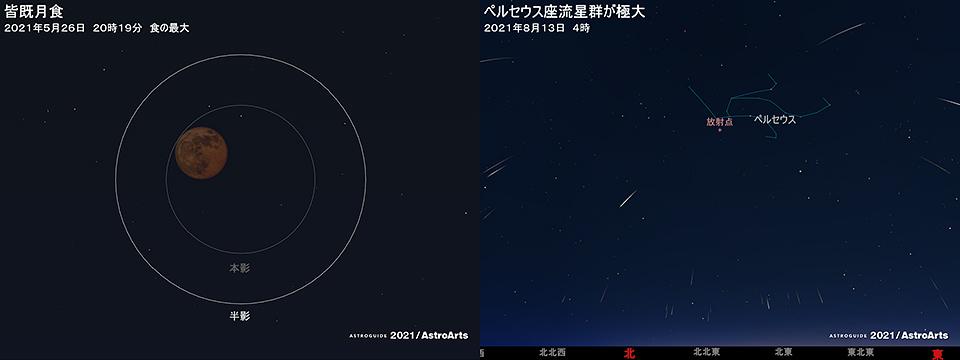 5月26日 皆既月食/8月12〜13日 ペルセウス座流星群