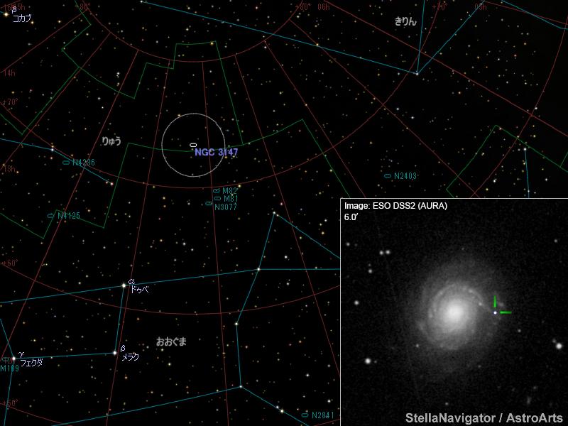NGC 3147周辺の星図と、DSS画像に表示した超新星
