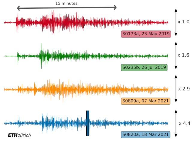 火震の波形
