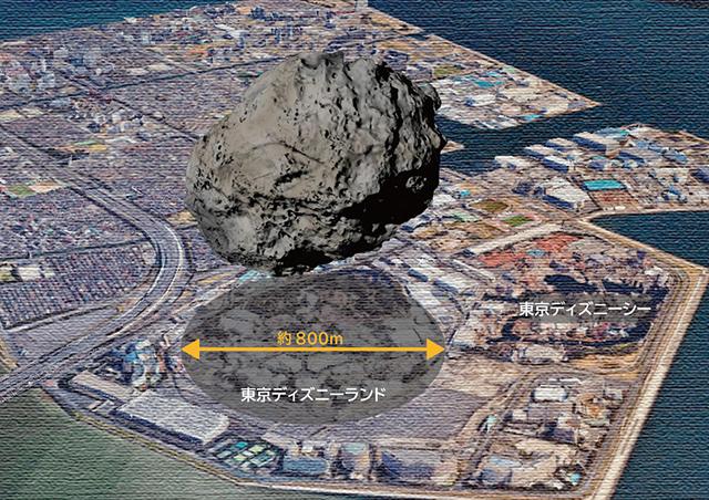 パンスターズ彗星の彗星核と東京ディズニーランドの大きさの比較