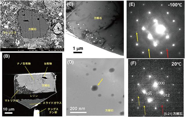 サッターズミル隕石の顕微鏡画像