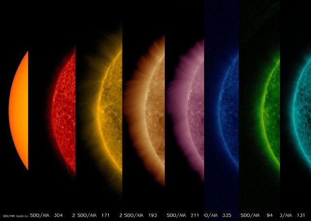 さまざまな波長でとらえた、異なる温度の太陽
