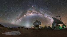 アルマ望遠鏡の上空に輝く天の川