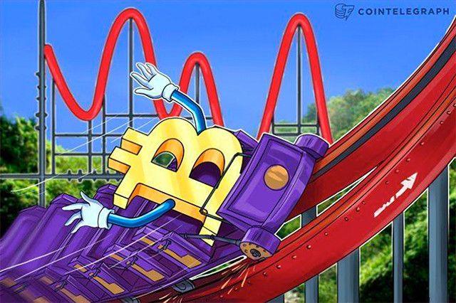 ビットコイン、700万円突破 | コインベースのナスダック上場に期待か