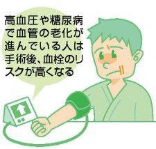 性能が向上した人工股関節 高血圧、糖尿病の人は手術後の血栓に注意