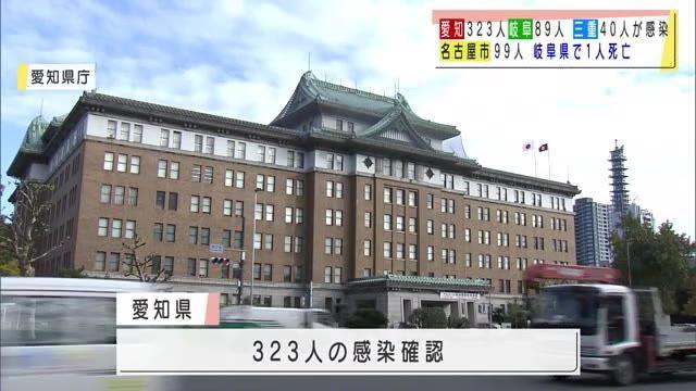 愛知で323人が感染 300人越えは4日連続 岐阜では90代男性1人が死亡 三重では児童らが感染