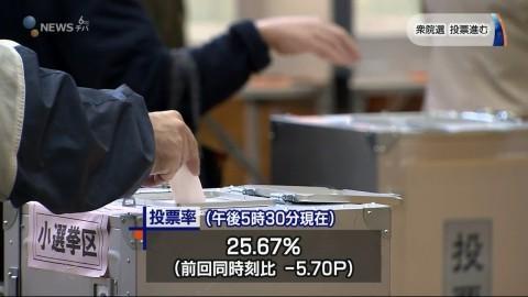 衆院選 22日投開票 投票率は午後5時半現在で25.67パーセントに /千葉