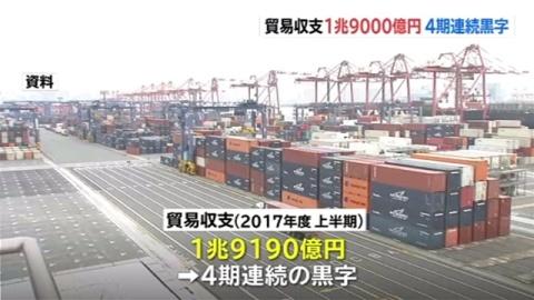 貿易収支、4期連続黒字