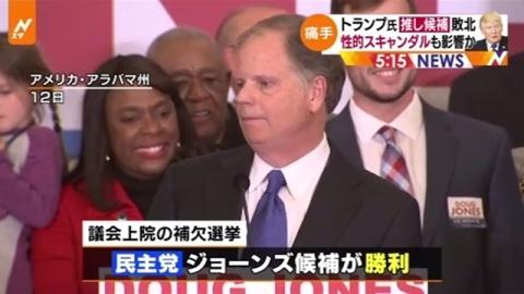 米アラバマ州 上院議員選、わいせつ疑惑の共和党候補敗北