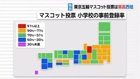 東京五輪マスコット小学生投票、参加率は東高西低