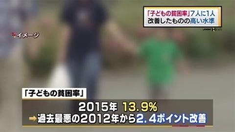 「子どもの貧困率」7人に1人、改善したものの高い水準